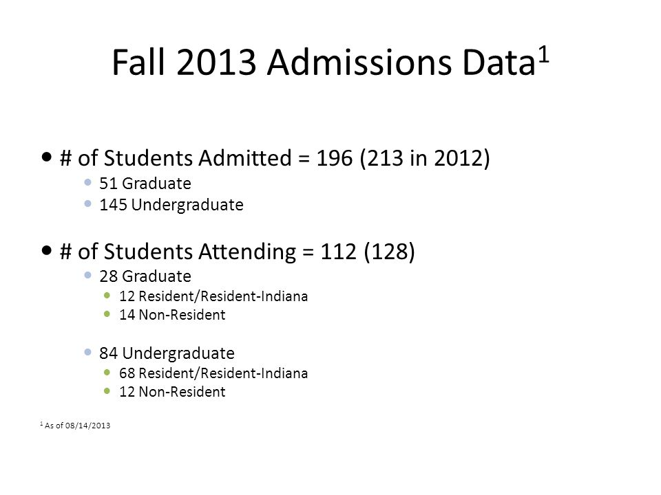 Fall 2013 Admissions Data 1 # of Students Admitted = 196 (213 in 2012) 51 Graduate 145 Undergraduate # of Students Attending = 112 (128) 28 Graduate 12 Resident/Resident-Indiana 14 Non-Resident 84 Undergraduate 68 Resident/Resident-Indiana 12 Non-Resident 1 As of 08/14/2013