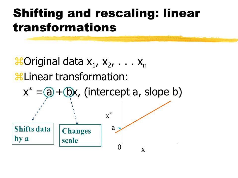 Shifting and rescaling: linear transformations zOriginal data x 1, x 2,...