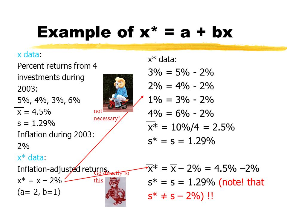 Example of x* = a + bx x data: Percent returns from 4 investments during 2003: 5%, 4%, 3%, 6% x = 4.5% s = 1.29% Inflation during 2003: 2% x* data: Inflation-adjusted returns.