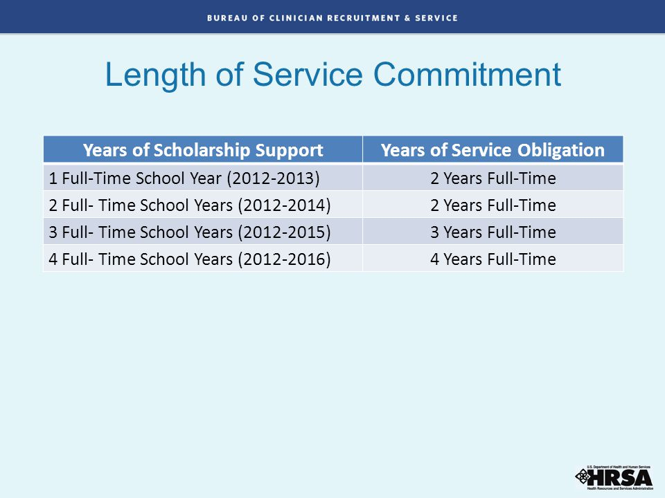 Years of Scholarship SupportYears of Service Obligation 1 Full-Time School Year (2012-2013)2 Years Full-Time 2 Full- Time School Years (2012-2014)2 Years Full-Time 3 Full- Time School Years (2012-2015)3 Years Full-Time 4 Full- Time School Years (2012-2016)4 Years Full-Time Length of Service Commitment