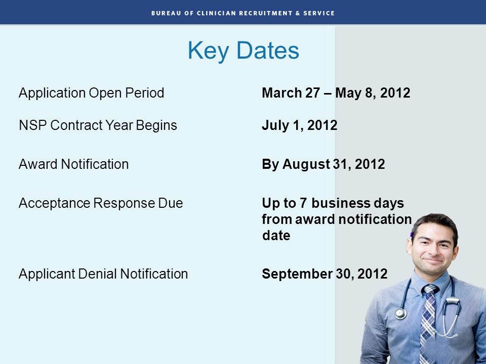 Application Open PeriodMarch 27 – May 8, 2012 NSP Contract Year BeginsJuly 1, 2012 Award Notification By August 31, 2012 Acceptance Response DueUp to 7 business days from award notification date Applicant Denial NotificationSeptember 30, 2012 Key Dates
