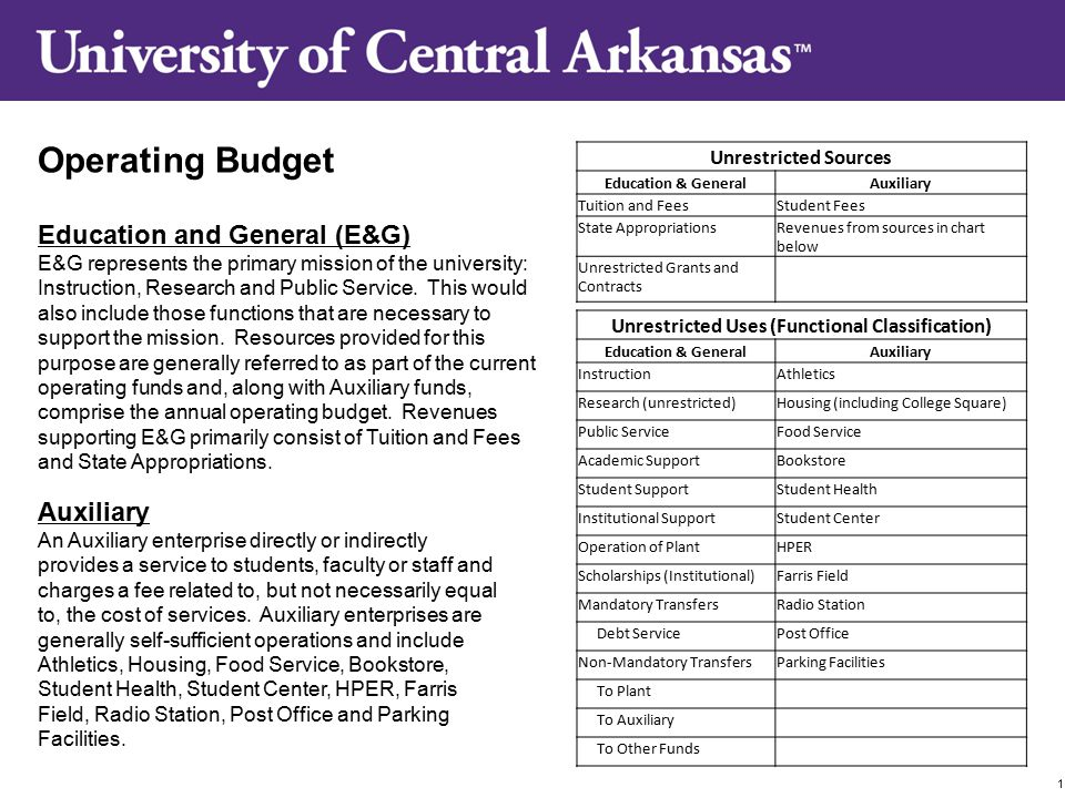 Operating Budget Education and General (E&G) E&G represents the primary mission of the university: Instruction, Research and Public Service.