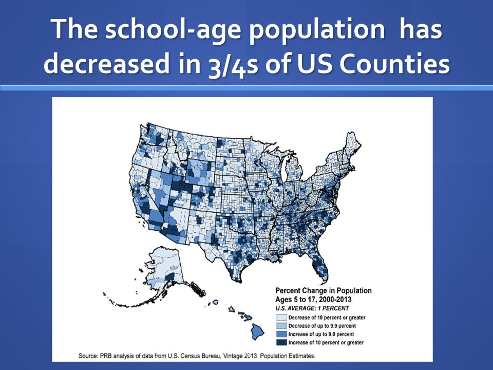 The school-age population has decreased in 3/4s of US Counties 23