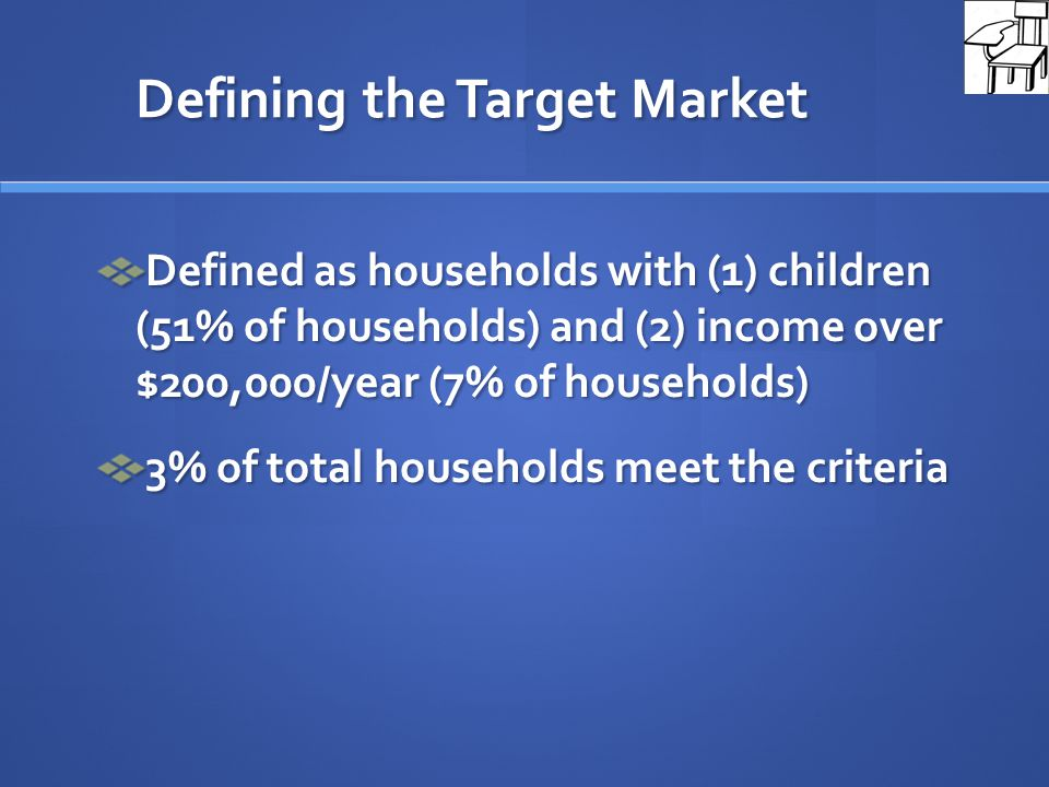 Defining the Target Market Defined as households with (1) children (51% of households) and (2) income over $200,000/year (7% of households) 3% of total households meet the criteria