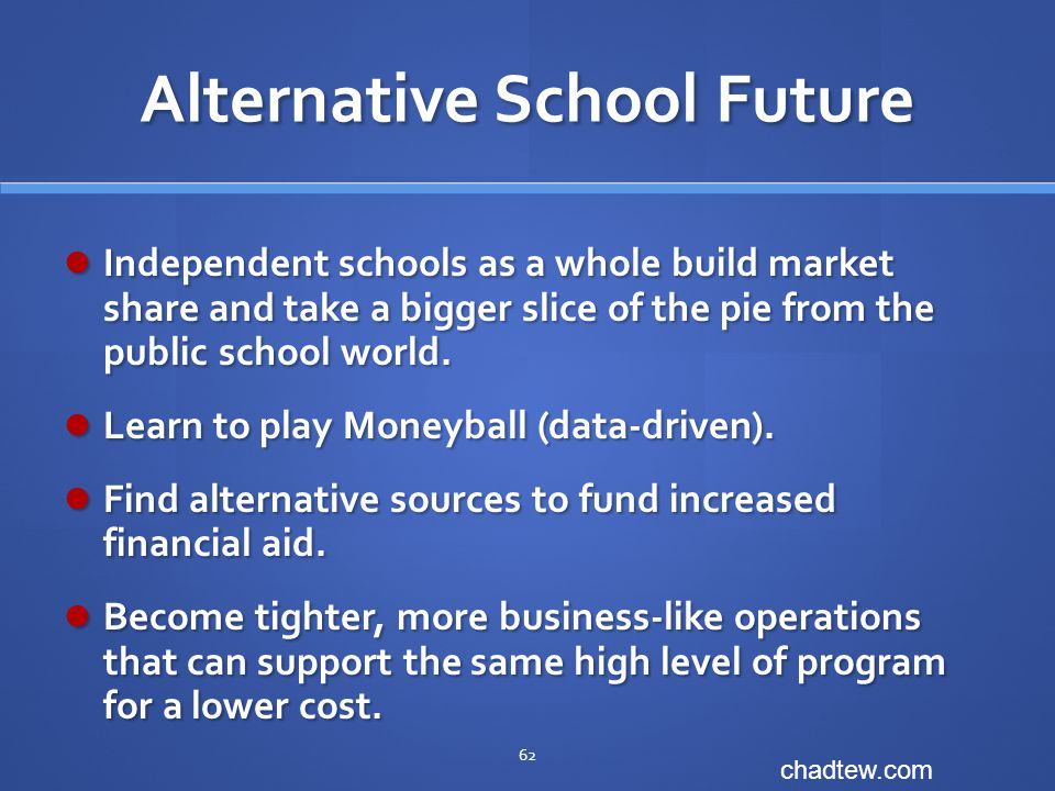 Alternative School Future Independent schools as a whole build market share and take a bigger slice of the pie from the public school world.