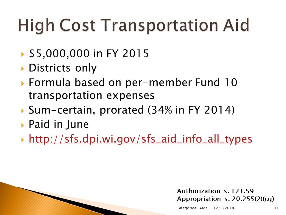  $5,000,000 in FY 2015  Districts only  Formula based on per-member Fund 10 transportation expenses  Sum-certain, prorated (34% in FY 2014)  Paid in June  http://sfs.dpi.wi.gov/sfs_aid_info_all_types http://sfs.dpi.wi.gov/sfs_aid_info_all_types 12/2/2014 Categorical Aids11 Authorization: s.