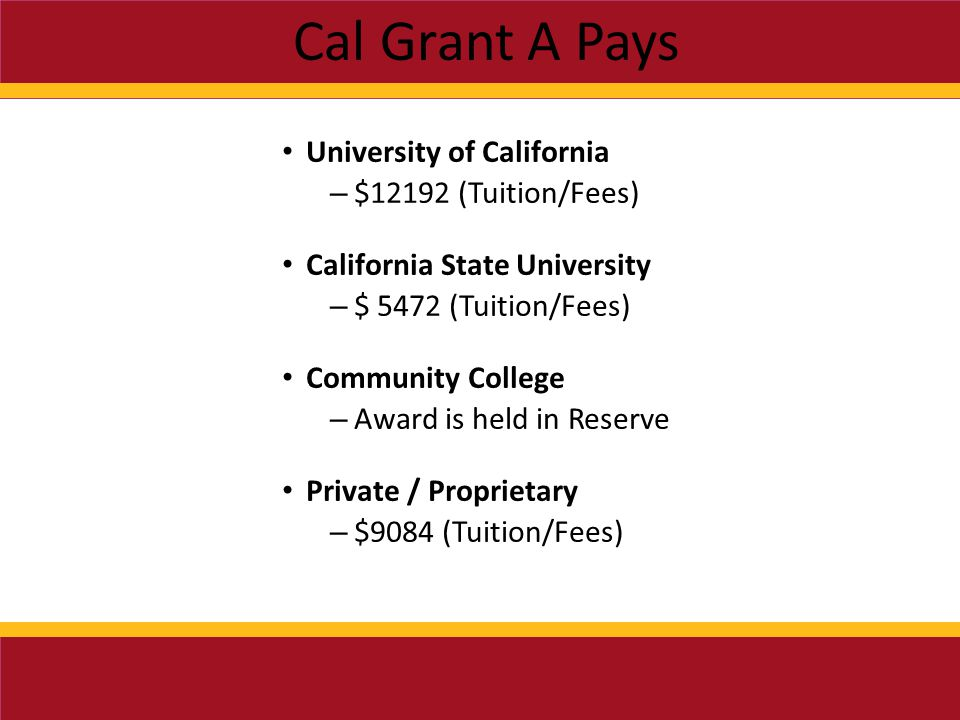 Cal Grant A Pays University of California – $12192 (Tuition/Fees) California State University – $ 5472 (Tuition/Fees) Community College – Award is held in Reserve Private / Proprietary – $9084 (Tuition/Fees)