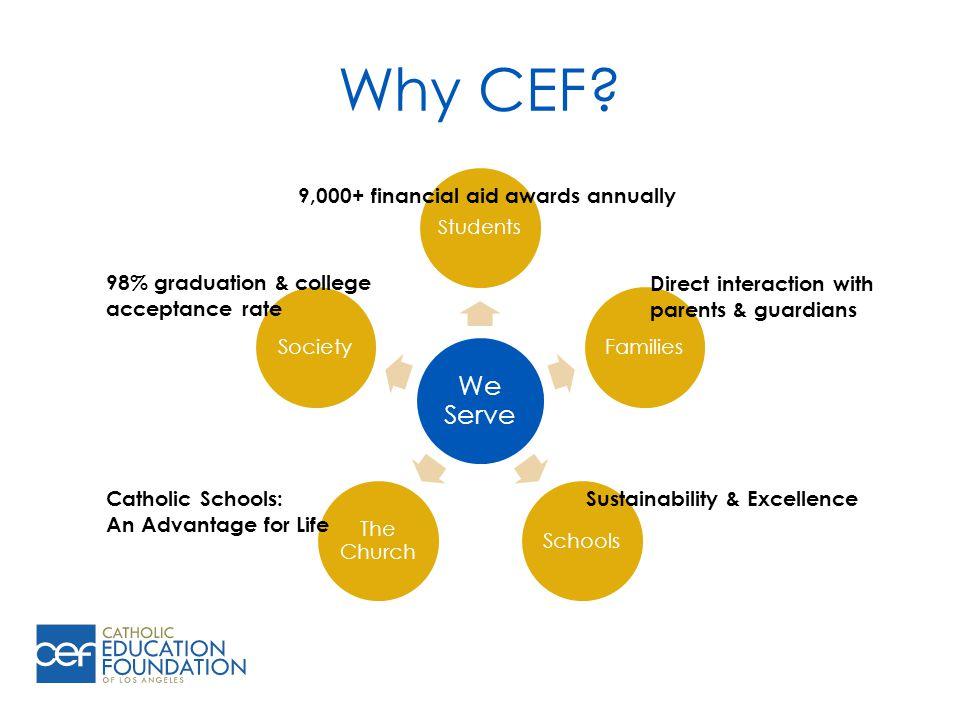Why CEF.