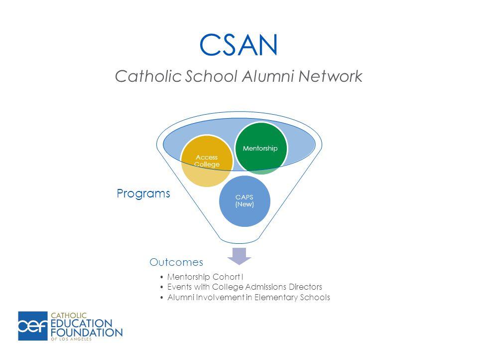 CSAN Catholic School Alumni Network Outcomes Mentorship Cohort I Events with College Admissions Directors Alumni Involvement in Elementary Schools CAPS (New) Access College Mentorship Programs
