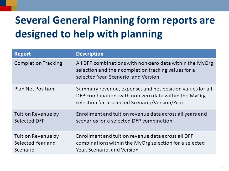 Several General Planning form reports are designed to help with planning ReportDescription Completion TrackingAll DFP combinations with non-zero data within the MyOrg selection and their completion tracking values for a selected Year, Scenario, and Version Plan Net PositionSummary revenue, expense, and net position values for all DFP combinations with non-zero data within the MyOrg selection for a selected Scenario/Version/Year Tuition Revenue by Selected DFP Enrollment and tuition revenue data across all years and scenarios for a selected DFP combination Tuition Revenue by Selected Year and Scenario Enrollment and tuition revenue data across all DFP combinations within the MyOrg selection for a selected Year, Scenario, and Version 39