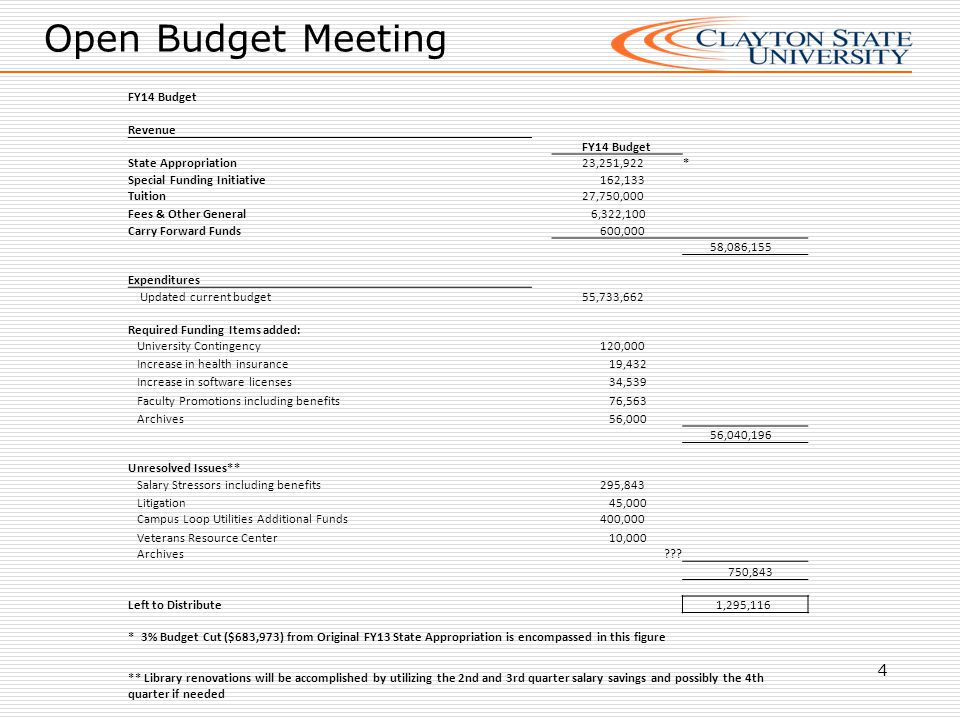 Open Budget Meeting 5