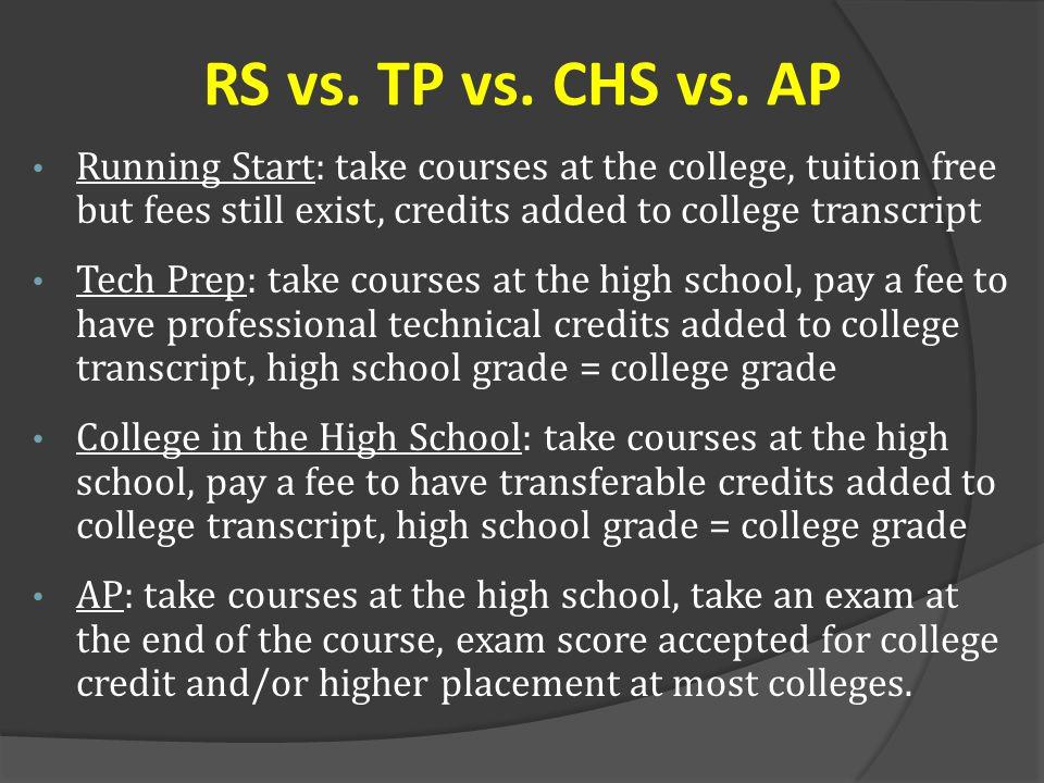 RS vs.TP vs. CHS vs.