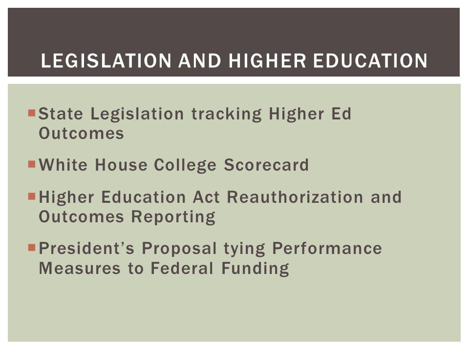 LEGISLATION AND HIGHER EDUCATION  State Legislation tracking Higher Ed Outcomes  White House College Scorecard  Higher Education Act Reauthorizatio