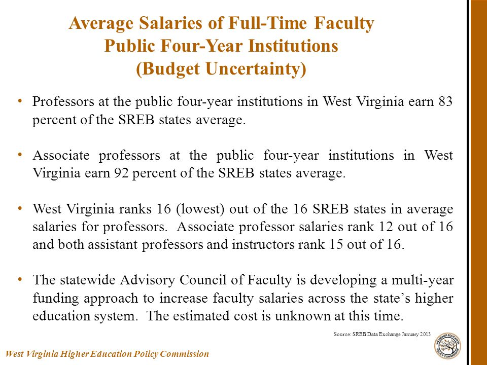 Average Salaries of Full-Time Faculty Public Four-Year Institutions (Budget Uncertainty) Source: SREB Data Exchange January 2013 West Virginia Higher Education Policy Commission Professors at the public four-year institutions in West Virginia earn 83 percent of the SREB states average.
