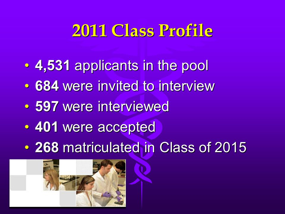 2011 Class Profile 4,531 applicants in the pool4,531 applicants in the pool 684 were invited to interview684 were invited to interview 597 were interviewed597 were interviewed 401 were accepted401 were accepted 268 matriculated in Class of 2015268 matriculated in Class of 2015