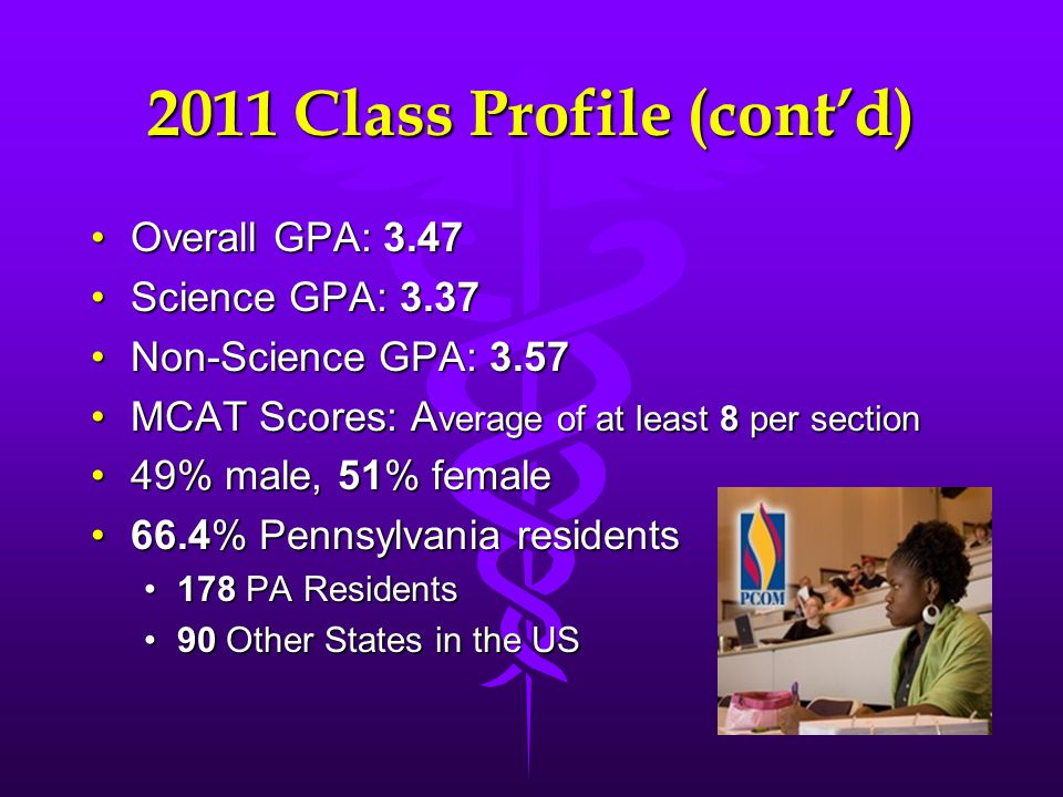 2011 Class Profile (cont'd) Overall GPA: 3.47Overall GPA: 3.47 Science GPA: 3.37Science GPA: 3.37 Non-Science GPA: 3.57Non-Science GPA: 3.57 MCAT Scores: A verage of at least 8 per sectionMCAT Scores: A verage of at least 8 per section 49% male, 51% female49% male, 51% female 66.4% Pennsylvania residents66.4% Pennsylvania residents 178 PA Residents178 PA Residents 90 Other States in the US90 Other States in the US
