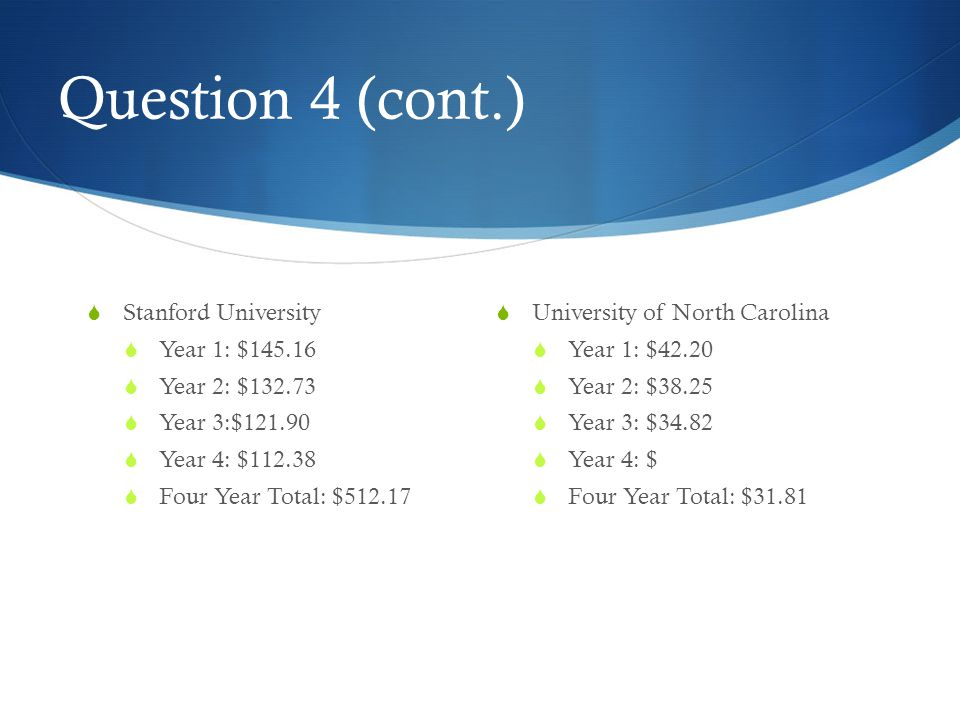 Question 4 (cont.)  Stanford University  Year 1: $145.16  Year 2: $132.73  Year 3:$121.90  Year 4: $112.38  Four Year Total: $512.17  Universit
