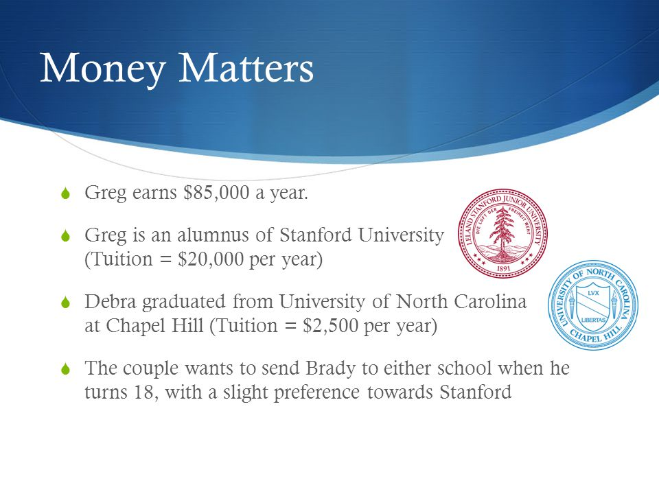 Money Matters  Greg earns $85,000 a year.  Greg is an alumnus of Stanford University (Tuition = $20,000 per year)  Debra graduated from University