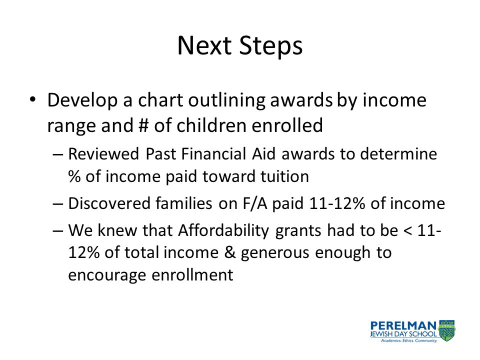 Next Steps Develop a chart outlining awards by income range and # of children enrolled – Reviewed Past Financial Aid awards to determine % of income paid toward tuition – Discovered families on F/A paid 11-12% of income – We knew that Affordability grants had to be < 11- 12% of total income & generous enough to encourage enrollment