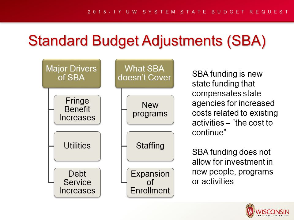 2015-17 UW SYSTEM STATE BUDGET REQUEST Standard Budget Adjustments (SBA) Major Drivers of SBA Fringe Benefit Increases Utilities Debt Service Increase