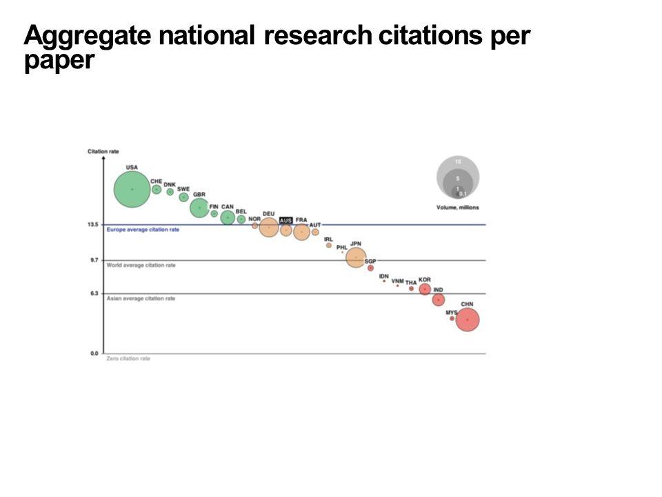 Trends in Australian university rankings on QS indicators, 2005- 2014/15