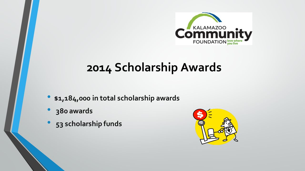 2014 Scholarship Awards $1,184,000 in total scholarship awards 380 awards 53 scholarship funds