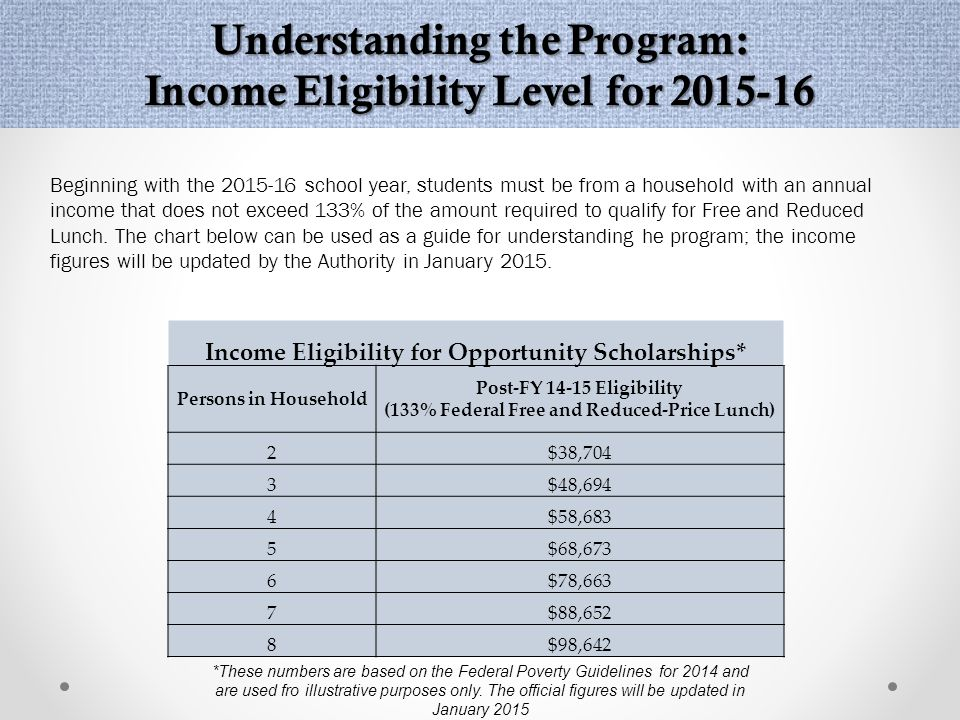 Understanding the Program: Scholarship Priority First priority will be given to eligible students who received a scholarship grant during the previous school year.
