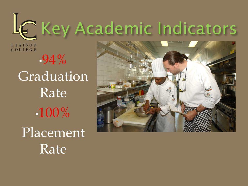 Key Academic Indicators 94% Graduation Rate 100% Placement Rate