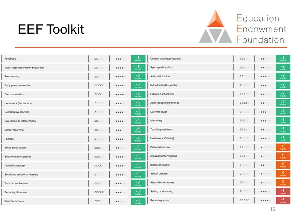 EEF Toolkit 19