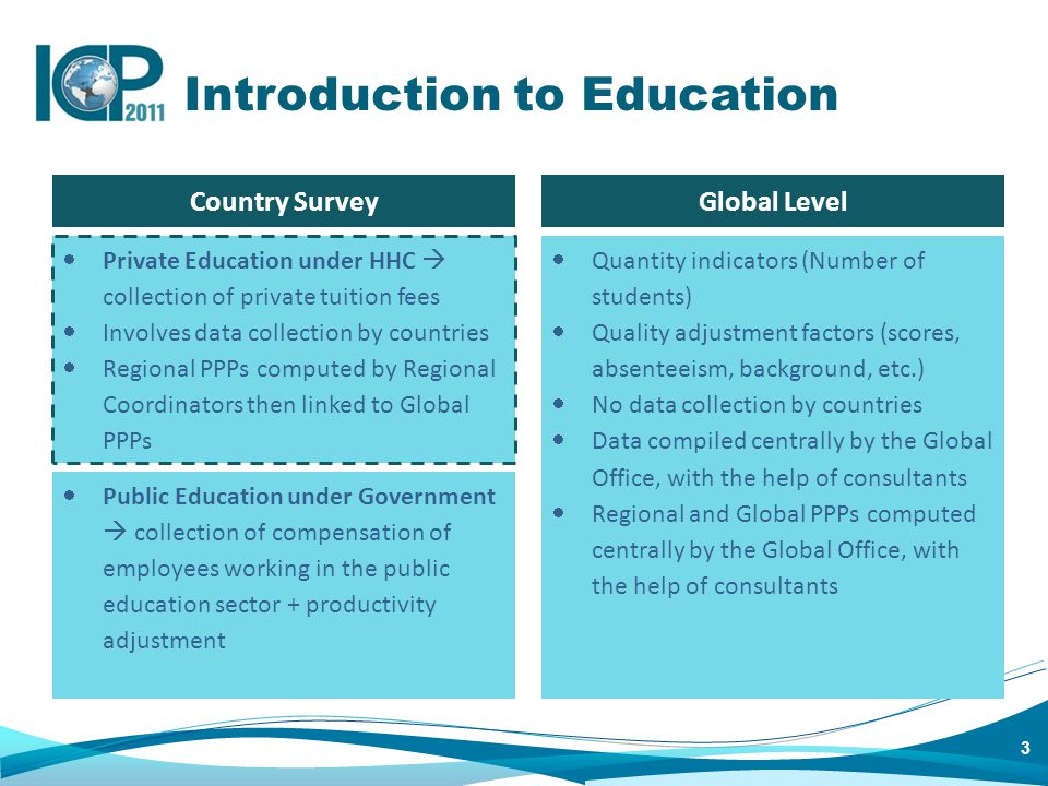 3 Introduction to Education Country Survey  Private Education under HHC  collection of private tuition fees  Involves data collection by countries  Regional PPPs computed by Regional Coordinators then linked to Global PPPs Global Level  Public Education under Government  collection of compensation of employees working in the public education sector + productivity adjustment  Quantity indicators (Number of students)  Quality adjustment factors (scores, absenteeism, background, etc.)  No data collection by countries  Data compiled centrally by the Global Office, with the help of consultants  Regional and Global PPPs computed centrally by the Global Office, with the help of consultants