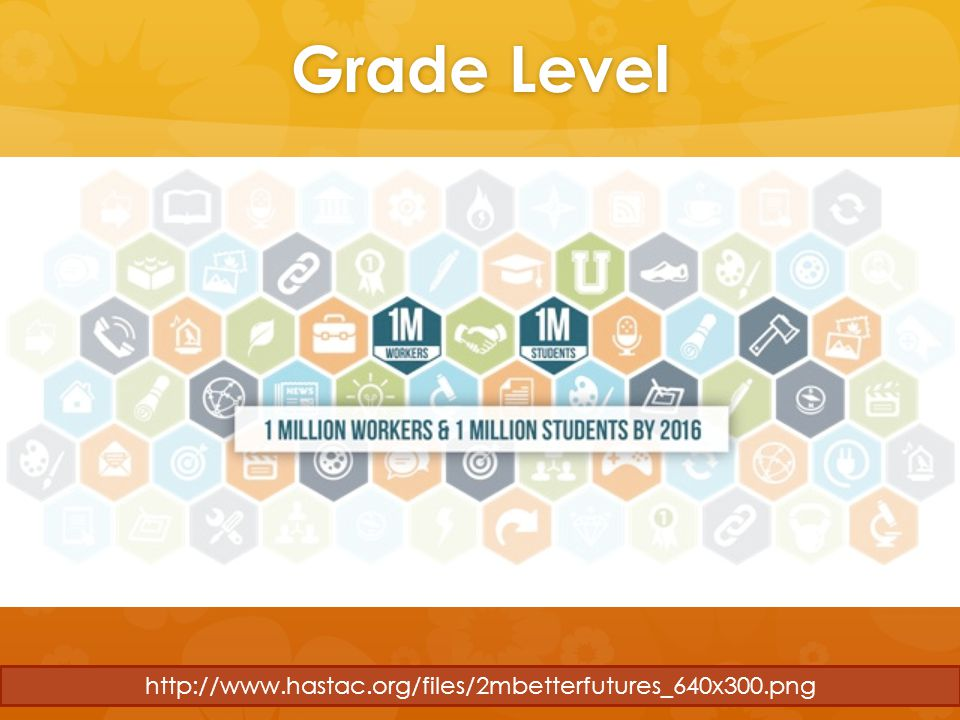 Grade Level http://www.hastac.org/files/2mbetterfutures_640x300.png