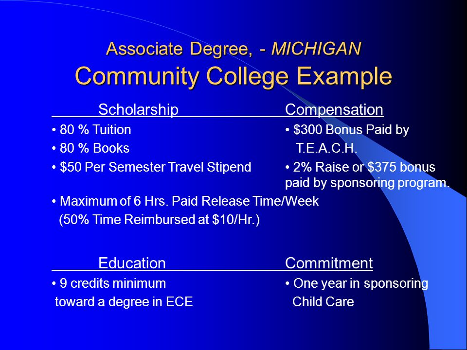 Associate Degree, - MICHIGAN Community College Example ScholarshipCompensation 80 % Tuition $300 Bonus Paid by 80 % Books T.E.A.C.H.