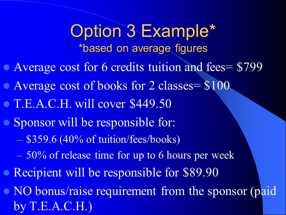 Option 3 Example* *based on average figures Average cost for 6 credits tuition and fees= $799 Average cost of books for 2 classes= $100 T.E.A.C.H.