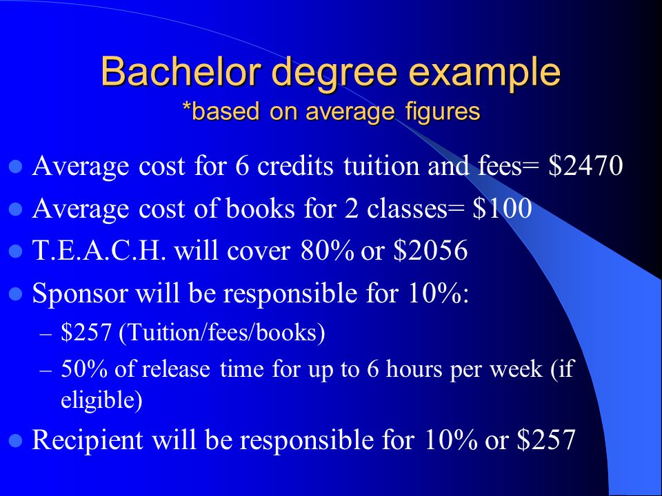 Bachelor degree example *based on average figures Average cost for 6 credits tuition and fees= $2470 Average cost of books for 2 classes= $100 T.E.A.C.H.