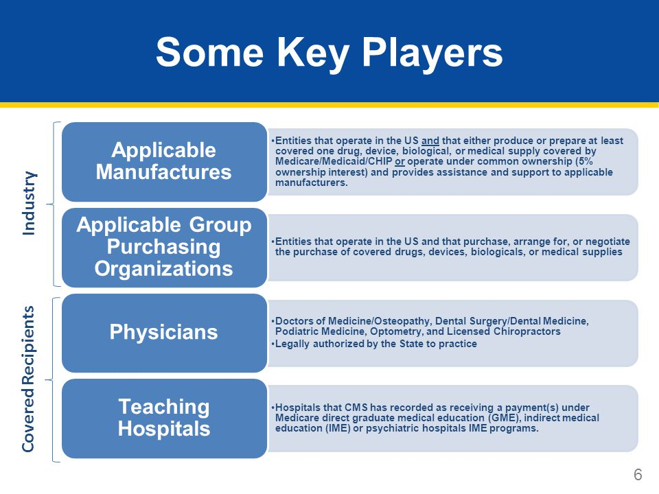 7 O PEN P AYMENTS at a High Level Applicable manufacturers of covered products AND entities under common ownership with applicable manufacturers who provide assistance and support are required to: report annually to CMS report payments or other transfers of value made to covered recipients and physician owners/investors report certain ownership or investment interests held by physicians or their immediate family members Applicable group purchasing organizations are required to: report annually to CMS report certain ownership or investment interests held by physician owners or investors and their immediate family members report payments or other transfers of value to physician owners or investors