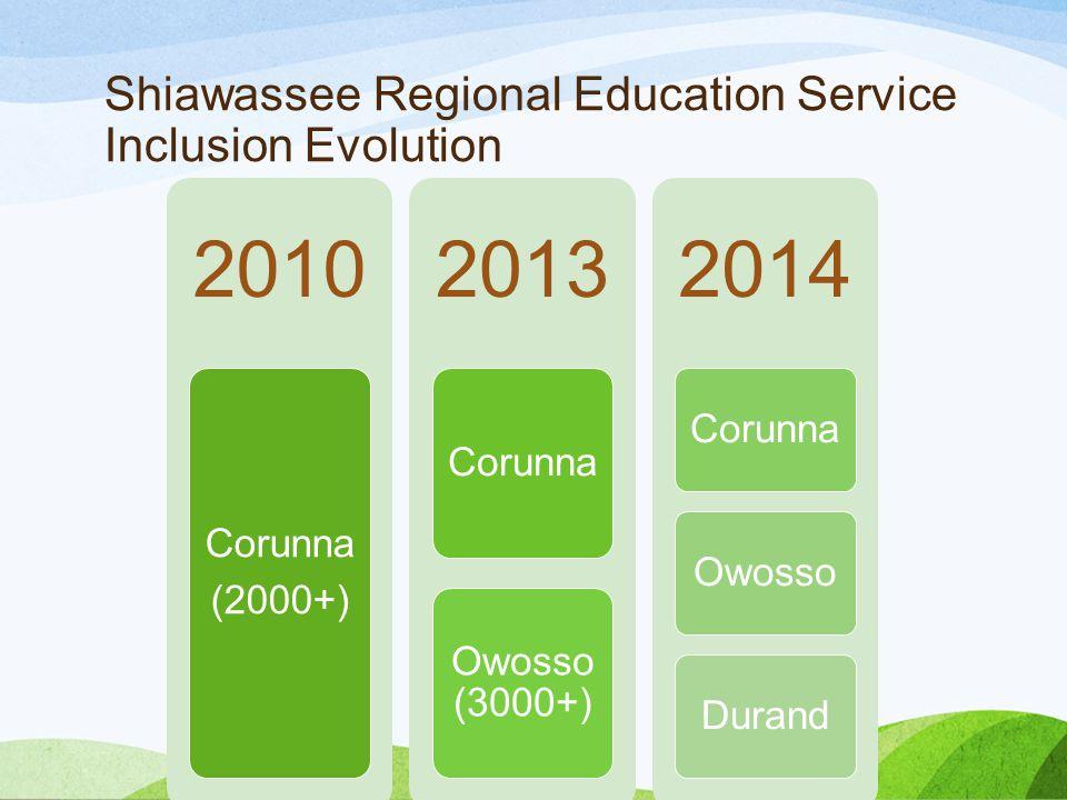 201 0 Corunn a (2000+) 201 3 Corunn a Owosso (3000+) 201 4 Corunn a OwossoDurand Shiawassee Regional Education Service Inclusion Evolution