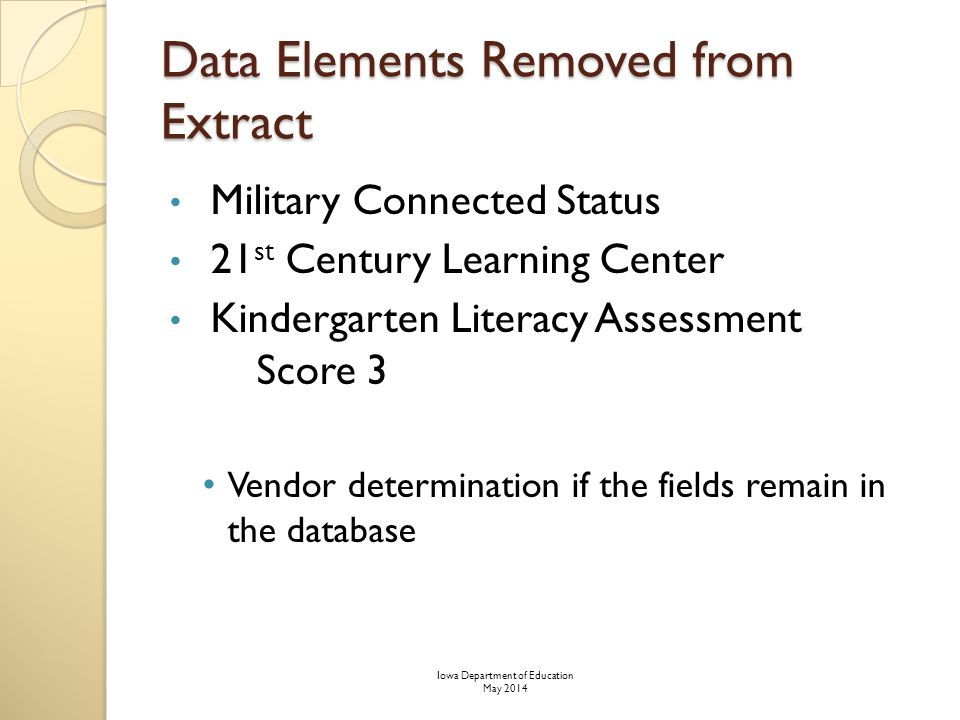 Data Elements Removed from Extract Military Connected Status 21 st Century Learning Center Kindergarten Literacy Assessment Score 3 Vendor determination if the fields remain in the database Iowa Department of Education May 2014