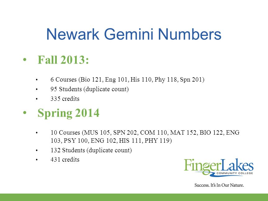 Newark Gemini Numbers Fall 2013: 6 Courses (Bio 121, Eng 101, His 110, Phy 118, Spn 201) 95 Students (duplicate count) 335 credits Spring 2014 10 Courses (MUS 105, SPN 202, COM 110, MAT 152, BIO 122, ENG 103, PSY 100, ENG 102, HIS 111, PHY 119) 132 Students (duplicate count) 431 credits
