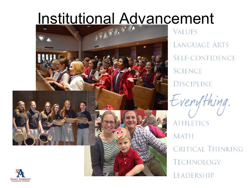 Institutional Advancement