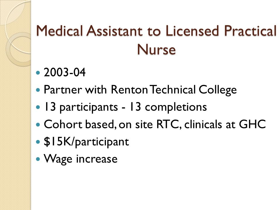 Medical Assistant to Licensed Practical Nurse 2003-04 Partner with Renton Technical College 13 participants - 13 completions Cohort based, on site RTC, clinicals at GHC $15K/participant Wage increase