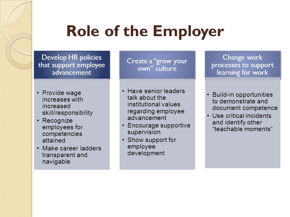 Develop HR policies that support employee advancement Provide wage increases with increased skill/responsibility Recognize employees for competencies attained Make career ladders transparent and navigable Create a grow your own culture Have senior leaders talk about the institutional values regarding employee advancement Encourage supportive supervision Show support for employee development Change work processes to support learning for work Build-in opportunities to demonstrate and document competence Use critical incidents and identify other teachable moments Role of the Employer