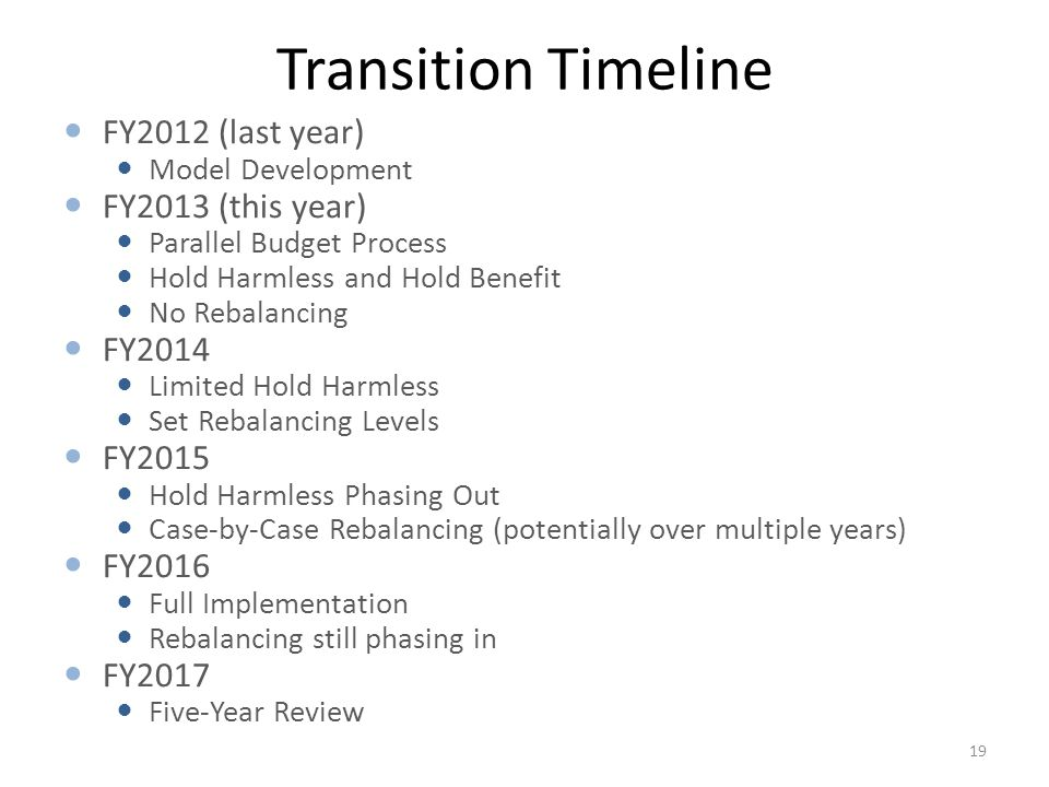 Transition Timeline FY2012 (last year) Model Development FY2013 (this year) Parallel Budget Process Hold Harmless and Hold Benefit No Rebalancing FY2014 Limited Hold Harmless Set Rebalancing Levels FY2015 Hold Harmless Phasing Out Case-by-Case Rebalancing (potentially over multiple years) FY2016 Full Implementation Rebalancing still phasing in FY2017 Five-Year Review 19