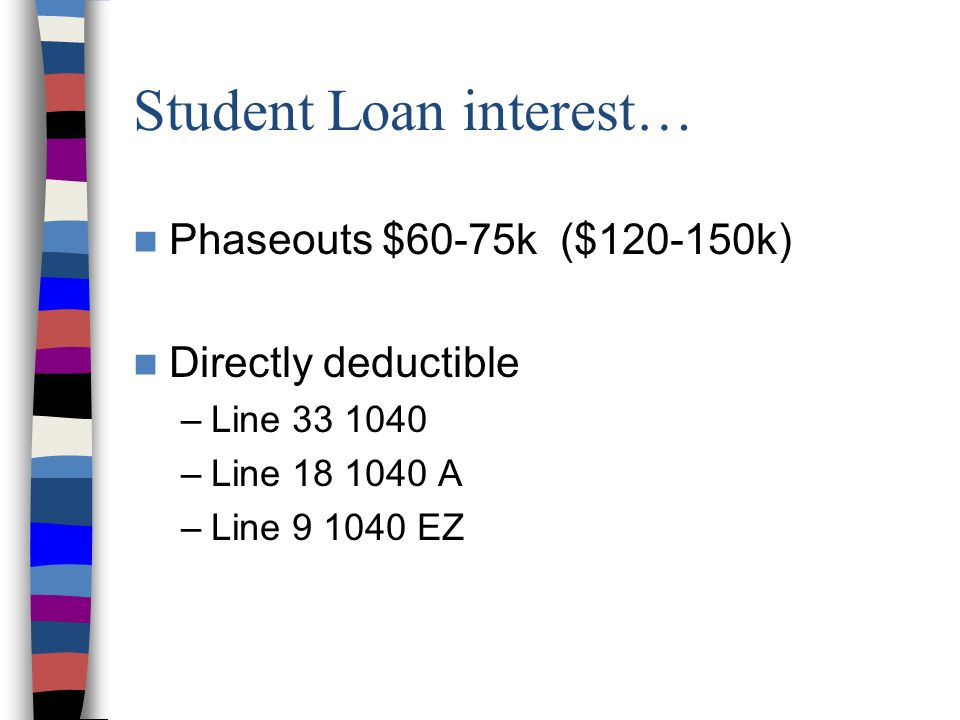 Student Loan interest… Phaseouts $60-75k ($120-150k) Directly deductible –Line 33 1040 –Line 18 1040 A –Line 9 1040 EZ