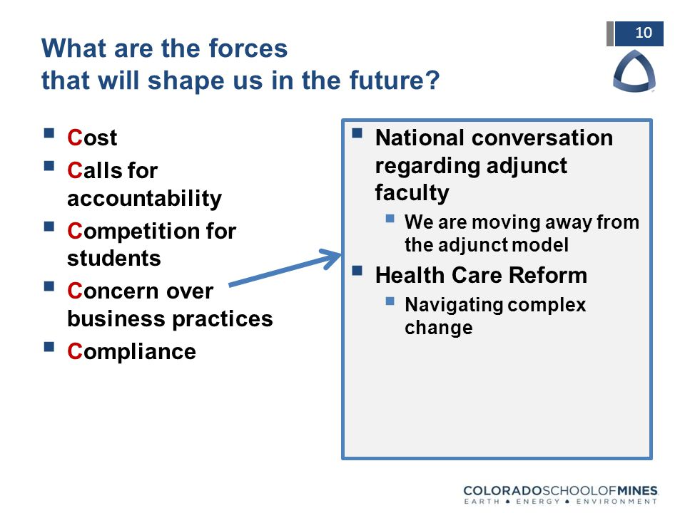 10 What are the forces that will shape us in the future.