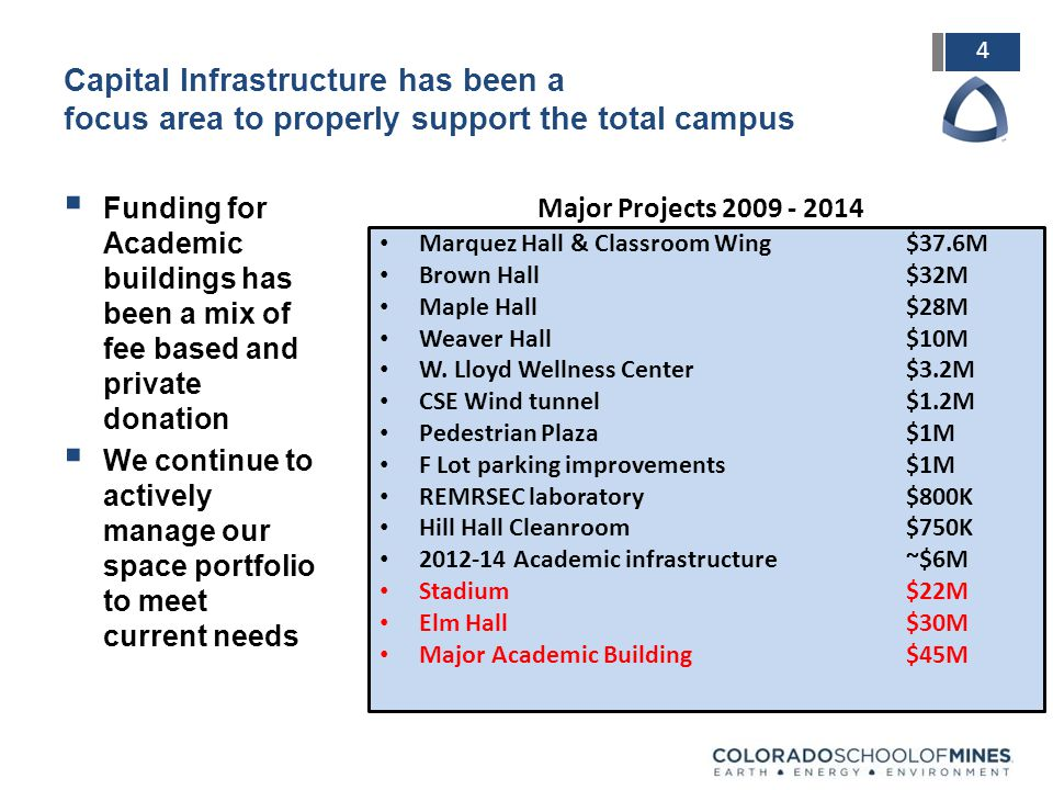 4 Capital Infrastructure has been a focus area to properly support the total campus  Funding for Academic buildings has been a mix of fee based and private donation  We continue to actively manage our space portfolio to meet current needs Major Projects 2009 - 2014 Marquez Hall & Classroom Wing$37.6M Brown Hall$32M Maple Hall $28M Weaver Hall$10M W.