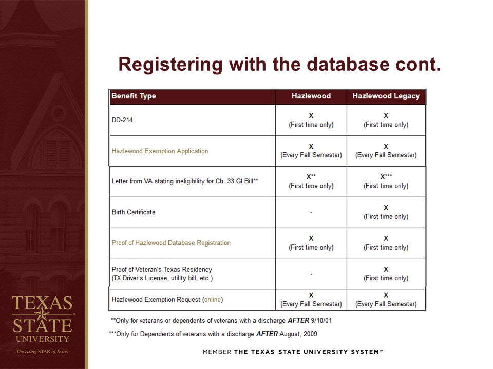 Registering with the database cont.