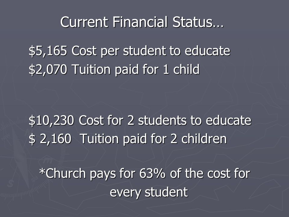 Current Financial Status… $5,165 Cost per student to educate $5,165 Cost per student to educate $2,070 Tuition paid for 1 child $2,070 Tuition paid for 1 child $10,230 Cost for 2 students to educate $10,230 Cost for 2 students to educate $ 2,160 Tuition paid for 2 children $ 2,160 Tuition paid for 2 children *Church pays for 63% of the cost for every student every student