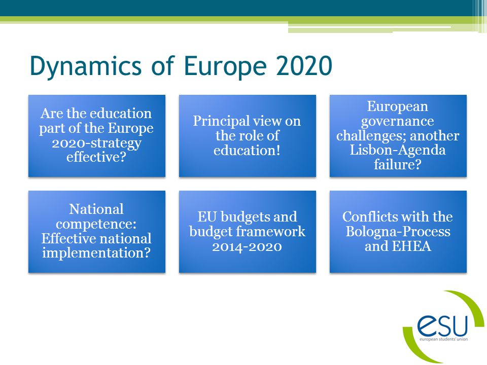Dynamics of Europe 2020 Are the education part of the Europe 2020-strategy effective.