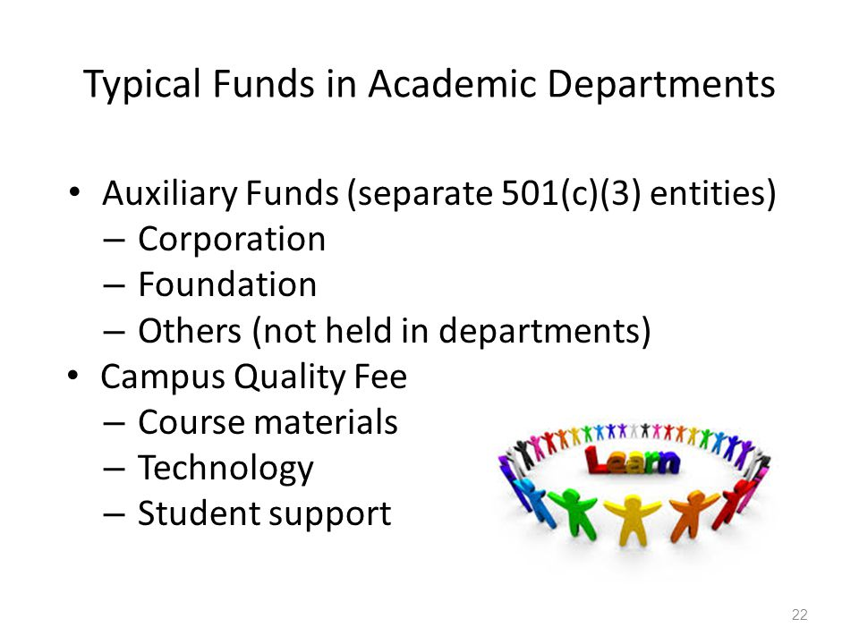 Typical Funds in Academic Departments Auxiliary Funds (separate 501(c)(3) entities) – Corporation – Foundation – Others (not held in departments) Camp