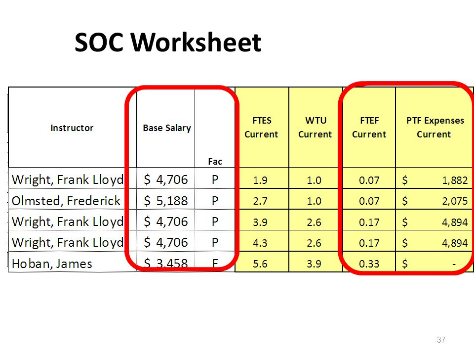 SOC Worksheet 37